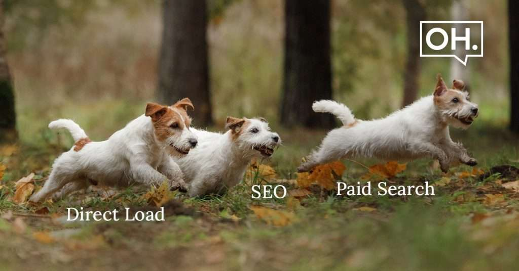 The Full Picture of Paid Search